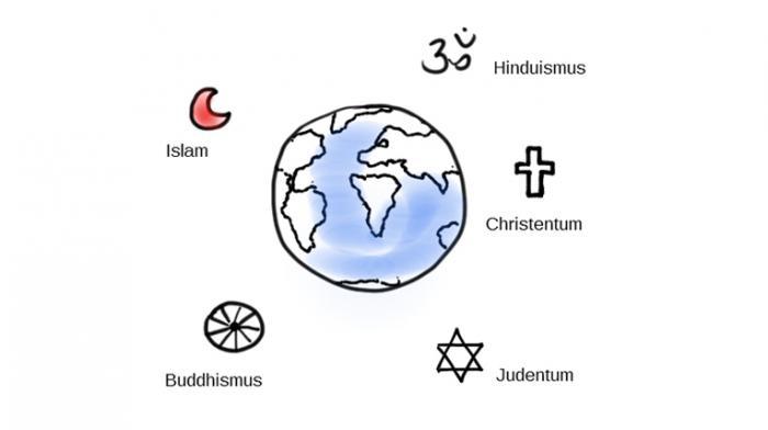Die Fünf Weltreligionen